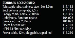 Sprintus Era Pro Stofzuiger Accessoires